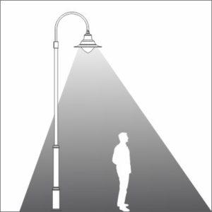 Boulevard light distribution