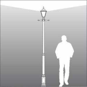 Parkhurst Light Distribution