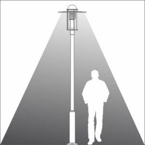 Voyager 1 light distribution