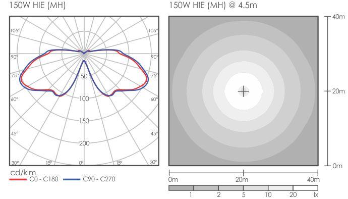 Voyager light distribution