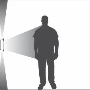 Cube light distribution