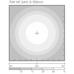 Wave Bollard light distribution