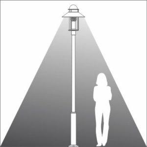 Voyager 2 Light distribution