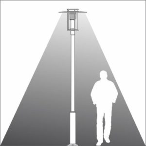 Voyager 3 light distribution