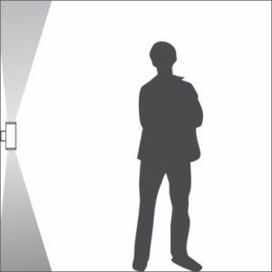 Echo double light distribution