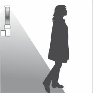 Link II wall light distribution