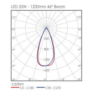 Vala LED 55W - 1200mm 46° Beam