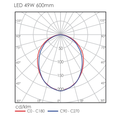 wiring diagram for a dusk to dawn photocell with Decorative Ceiling Lighting on Wiring Motion Lights Diagram additionally Photoelectric Eye Wiring Diagram besides Decorative Ceiling Lighting moreover Wiring Schematic For Photocell also Outdoor Electric Post Lights.